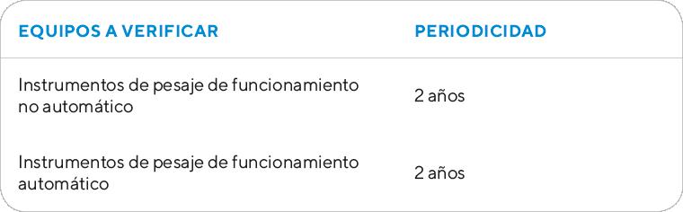 Tabla informativa Metrología Legal - Instrumentos de pesaje - Ingein